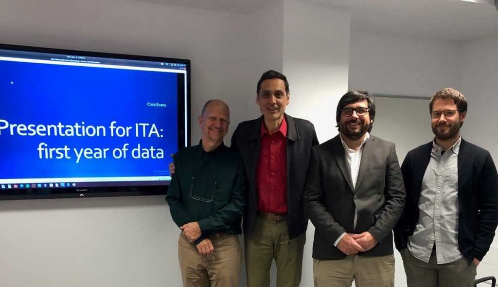 ITAMITED: el estudio internacional que confirma la eficacia del modelo Ita para el tratamiento de los Trastornos Alimentarios