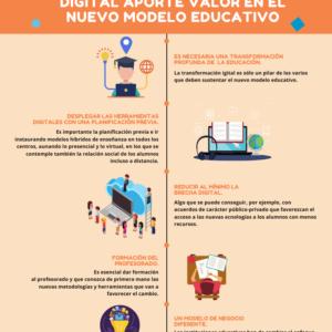 5 CLAVES PARAPONER EN MARCHA FÓRMULAS DISRUPTIVAS QUE APORTEN VALOR EN EL NUEVO MODELO EDUCATIVO