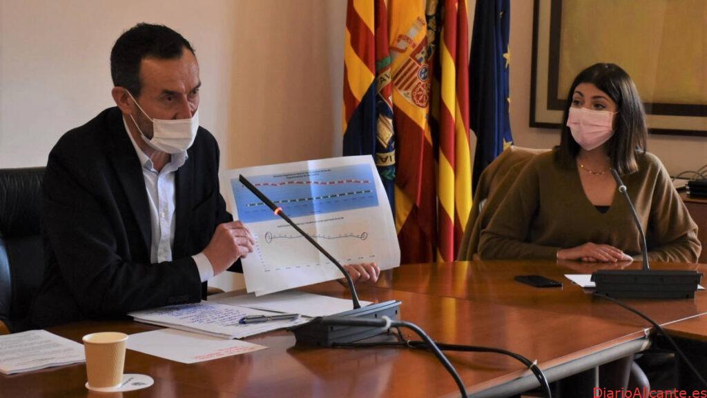 El alcalde de Elche asegura que las medidas de restricción de la movilidad están teniendo un efecto directo en la reducción de los contagios