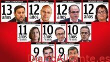 Afrenta de Sánchez a España